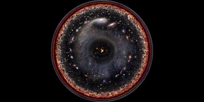 Какой была наша Вселенная до Большого взрыва?