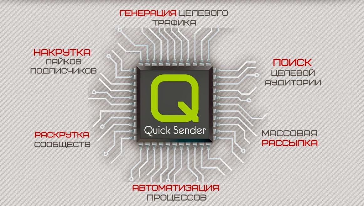 QuickSender - программа для раскрутки и продвижения Вконтакте