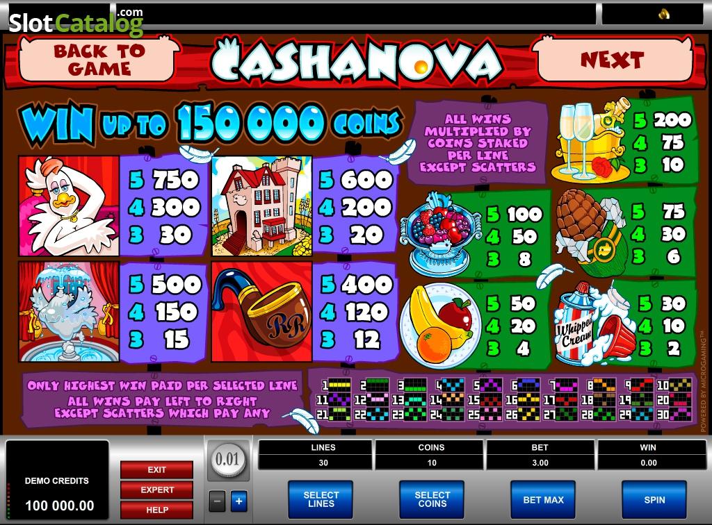 Cashanova – игровой слот от Фреш о приключениях Казановы