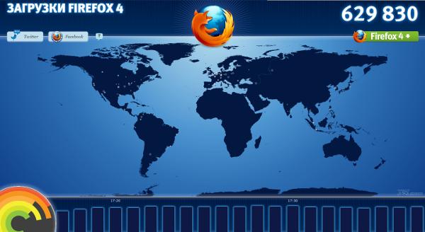Состоялся официальный релиз Firefox 4