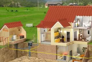 Этапы подключения газа в частный дом