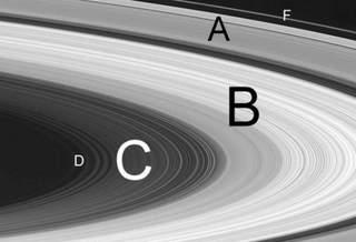 Сатурн пожирает свои собственные кольца. Ближайшие к планете скоро исчезнут